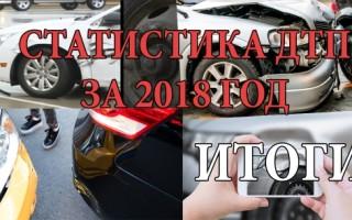 Статистика ДТП в России