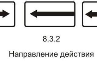 Штраф за движение под знак Движение запрещено